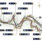 2012 Rd15 日本GP観戦ガイド