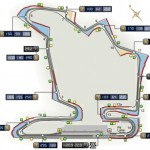 2012 Rd11 ハンガリーGP観戦ガイド