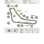 2013 Rd.12 イタリアGP 観戦ガイド